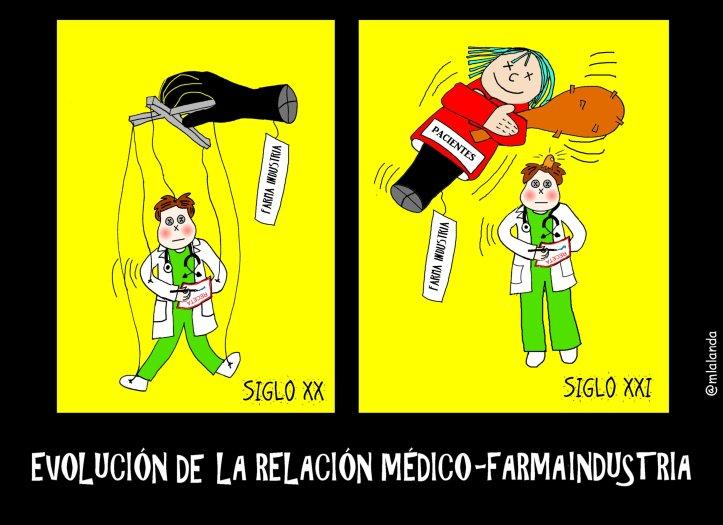 RELACION MEDICO-FARMAINDUSTRIA